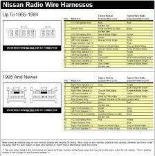 nissan juke radio wiring wiring diagram mega nissan juke radio wiring diagram wiring diagram datasource nissan juke stereo wiring nissan juke radio wiring