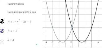 Number Line Graph Paper Blank Number Line Graph Paper
