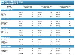 Wyndham Points Chart 2016 58 Judicious Wyndham Timeshare Points Chart