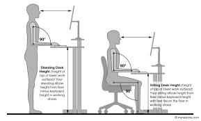 ergonomic chair desk height ergonomic chair desk height stand up ergonomic computer desk contoocook nh ergonomic