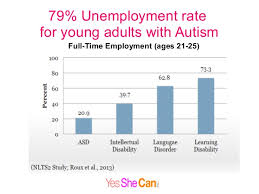autistic employment autism employment and yes she can inc
