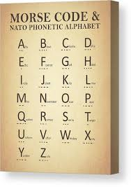 The international phonetic alphabet (revised to 2015). Morse Code And The Phonetic Alphabet Canvas Print Canvas Art By Mark Rogan