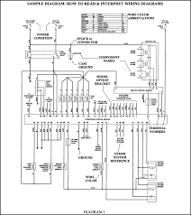1995 ford f150 radio wiring diagram with wire diagrams easy simple 1995 Ford F 150 Radio Wiring Diagram 1995 ford f150 radio wiring diagram in diagram png 1995 ford f150 radio wire diagram