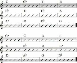 The Basic Jazz Chord Cycles For Guitarists