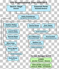 Page 34 1 654 Organizational Chart Png Cliparts For Free
