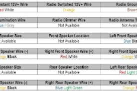 mk4 golf stereo wiring diagram wiring diagram vw polo car stereo wiring diagram at Vw Polo Stereo Wiring Diagram