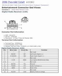 2002 chevy cavalier radio wiring diagram elegant attractive 2006 Mitsubishi Infinity Radio Amp Wiring Diagram 2002 chevy cavalier radio wiring diagram unique funky chevy cobalt stereo wiring diagram ensign electrical and