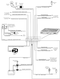 wireless spy camera wire diagram wirdig security camera wiring diagram also security camera wiring diagram