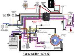 yamaha marine outboard wiring diagram wiring diagram simonand yamaha outboard tachometer wiring diagram at Yamaha Outboard Wiring Diagram Pdf