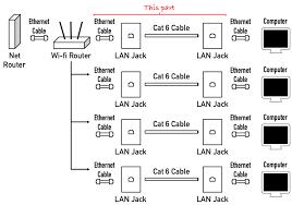 586b wiring diagram cat6 diagram \u2022 wiring diagrams j squared co cat 6 wiring diagram pdf at Cat 6 Wiring Diagram