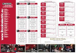 Download Your Free Euro 2016 Wallchart