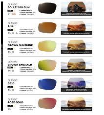 Bolle Sunglasses And Ski Goggles Available With Prescription