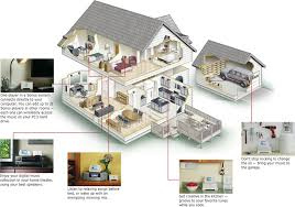 wiring diagram whole house audio wiring image sonos affordable whole house audio system u2014 100k house blog on wiring diagram whole house audio