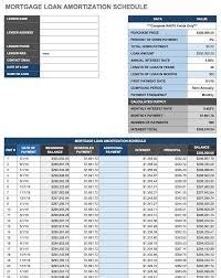Invoice Schedule Template 12 Free Payment Templates Smartsheet