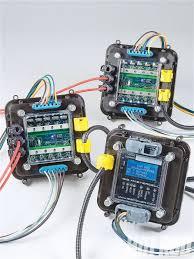 hot rod wiring harness australia hobbiesxstyle hot rod harness at Hot Rod Wiring Harness Kits
