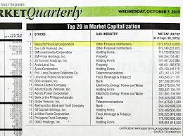 auto insurance companies in canada top 10 44billionlater