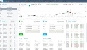 Satoshi nakamoto, the anonymous creator of this cryptocurrency, initially at today's prices, those 10,000 bitcoins would be worth $75 million us dollars. How To Make A Deposit On Yobit How Much Is 1 Bitcoin Worth