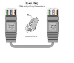rj45 colors and wiring guide diagram tia eia 568a 568b brothers y how to wire fixed ethernet cables