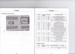 ford transit forum \u2022 view topic mk 7) fuse details fuse box location Ford Transit Fuse Box Diagram remember if a fuse keeps blowing it indicates a fault, get it repaired before you put another fuse in, never replace a fuse with one of a differant rating ford transit fuse box diagram 2015