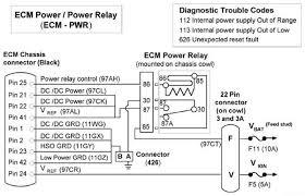 famous international 4700 wiring diagram electric photos 2002 international 4300 wiring diagram at 1998 International 4900 Wiring Diagram