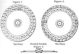 Civil War cipher disk