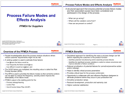 process failure modes and effects analysis 5 fmea examples for excel powerpoint and pdf