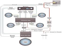 diagram on wiring 4 channel kicker amps wiring diagram fascinating 5 channel amp wiring diagram wiring diagram user diagram on wiring 4 channel kicker amps