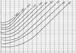 10 Ehrenkranzs Postnatal Mid Arm Circumference Grid For