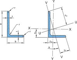 Steel Unequal Angles Dimensions And Properties Metric