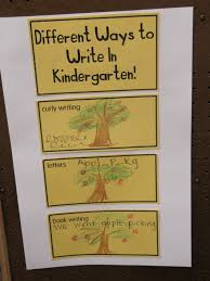 Kindergarten Writing Anchor Charts Literacy Resources Highland Literacy Page 2