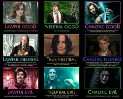 Chaotic Neutral Chart Test Nine Distinct Alignments Define All The Possible