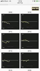 絆2 グラフ 設定6