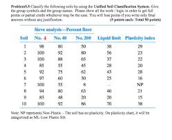 Unified Soil Classification System Symbol Chart Solved Problem5 5 Classify The Following Soils By Using T