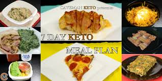 Planned Meals For A Week Caveman Ketos 7 Day Keto Meal Plan Caveman Keto
