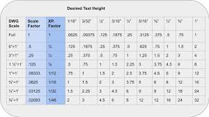 Autocad Text Height Chart Computer Guidelines And Standards Autocad Text Scale Chart