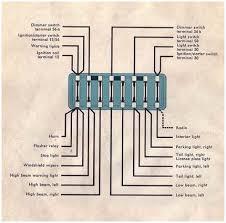 1967 vw beetle fuse box wiring diagram wire data \u2022 1971 vw bus fuse box diagram 1972 beetle fuse box aio wiring diagrams u2022 rh freshspark co 1969 vw beetle wiring diagram