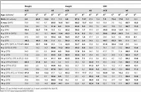 Height Weight Chart Men Jasonkellyphoto Co