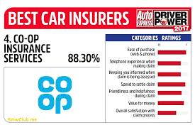 best car insurance companies inspirational best rated car insurance panies uk 44billionlater
