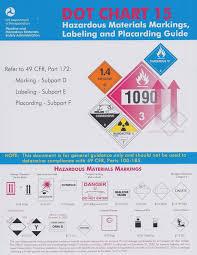 Dot Chart 14 D O T Chart 14 Hazardous Materials Markings Labeling And
