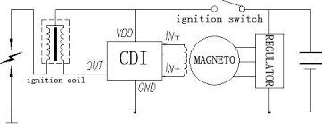 cdi of motorcycle parts gn250 buy cdi,motorcycle cdi unit Wiring Diagram For Motorcycle Ignition cdi of motorcycle parts gn250 wiring diagram for motorcycle ignition