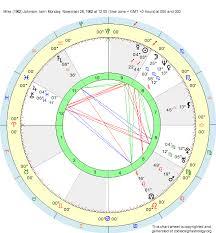 Birth Chart Mike 1962 Johnson Sagittarius Zodiac Sign
