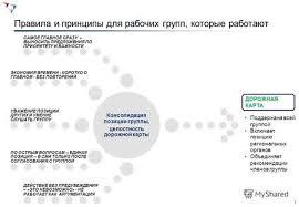 Информационные системы и технологии дипломная работа для ранхигс