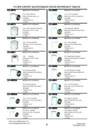 Engine Oil Filter Cross Reference Chart Generac Oil Filter Cross Reference Chart Misssixtysix Co