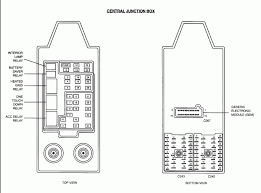 2002 ford expedition battery fuse box diagram circuit wiring 2000 ford expedition interior fuse box diagram at 2002 Ford Expedition Fuse Panel Diagram