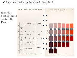 72 Pdf Munsell Color Chart 7 5yr Printable Hd Docx
