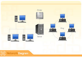 network diagram software draw network diagram diagram lan network wireless network diagram