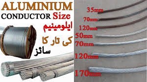 Acsr Conductor Size Chart Electrical Conductor And Wire Size Aluminium Conductor Size Aaac Aluminium Cable Urdu Hindi