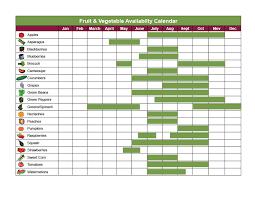 Vegetable Harvest Chart Harvest Calendar Loudoun County Farms Va