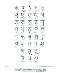 30 most beautiful hindi fonts attractive and stylish fonts for Wedding Card Fonts Hindi hindi calligraphy fonts alphabets google search wedding card hindi fonts free download