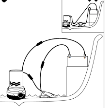 bilge switch the hull truth boating and fishing forum rule automatic float switch wiring diagram Rule Bilge Switch Wiring Diagram #39